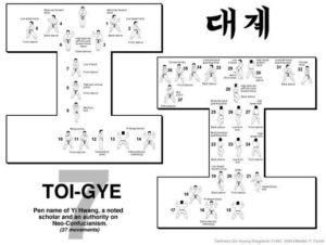 Toi - Gye